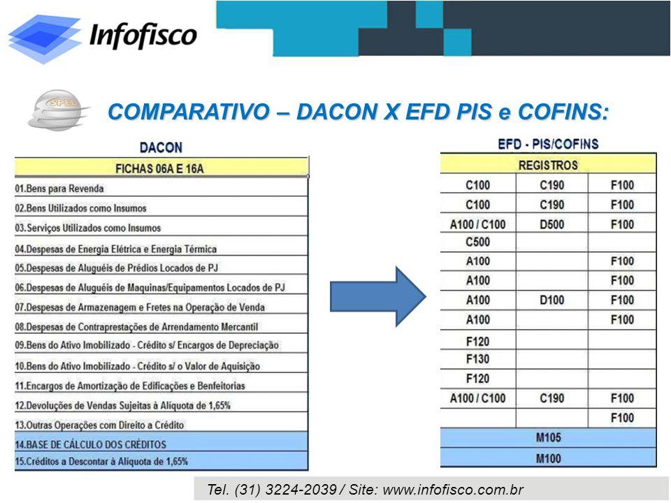 Tel. (31) 3224-2039 / Site: www.infofisco.com.br COMPARATIVO – DACON X EFD PIS e COFINS: