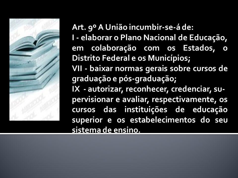 Art. 9º A União incumbir-se-á de: I - elaborar o Plano Nacional de Educação, em colaboração com os Estados, o Distrito Federal e os Municípios; VII -