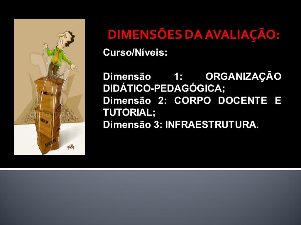 Curso/Níveis: Dimensão 1: ORGANIZAÇÃO DIDÁTICO-PEDAGÓGICA; Dimensão 2: CORPO DOCENTE E TUTORIAL; Dimensão 3: INFRAESTRUTURA. DIMENSÕES DA AVALIAÇÃO: