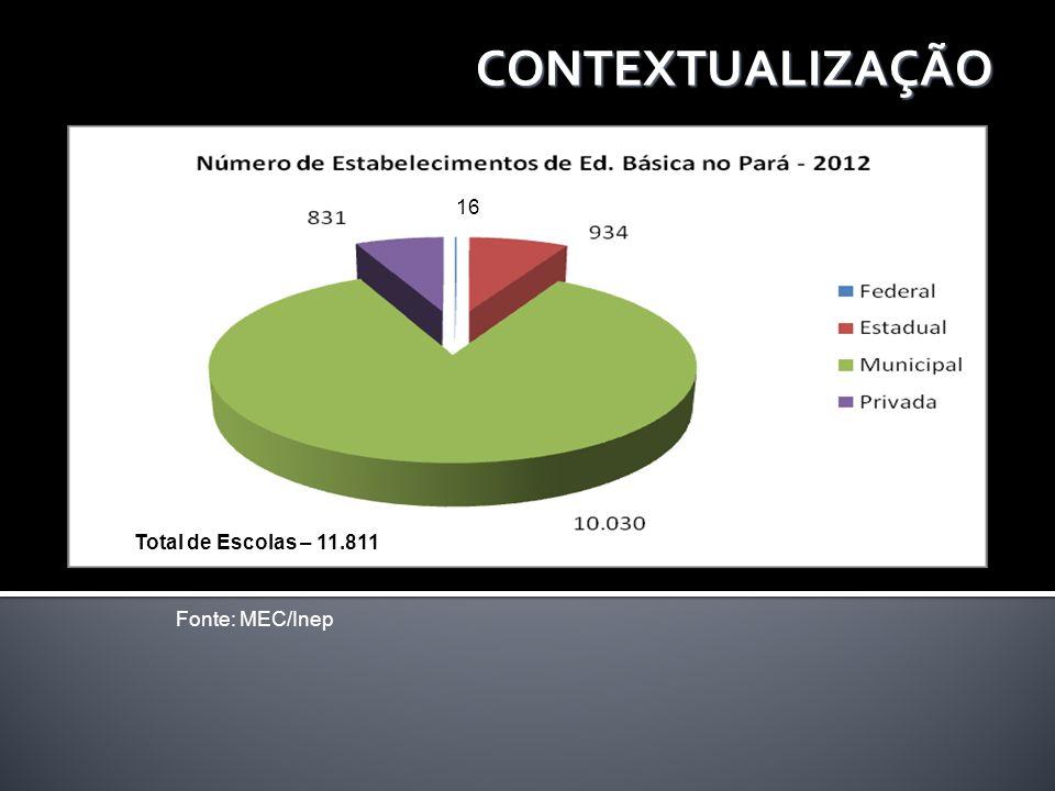 CONTEXTUALIZAÇÃO 16 Total de Escolas – 11.811
