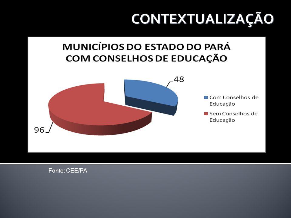 CONTEXTUALIZAÇÃO Fonte: CEE/PA 16 Total de Escolas – 11.811