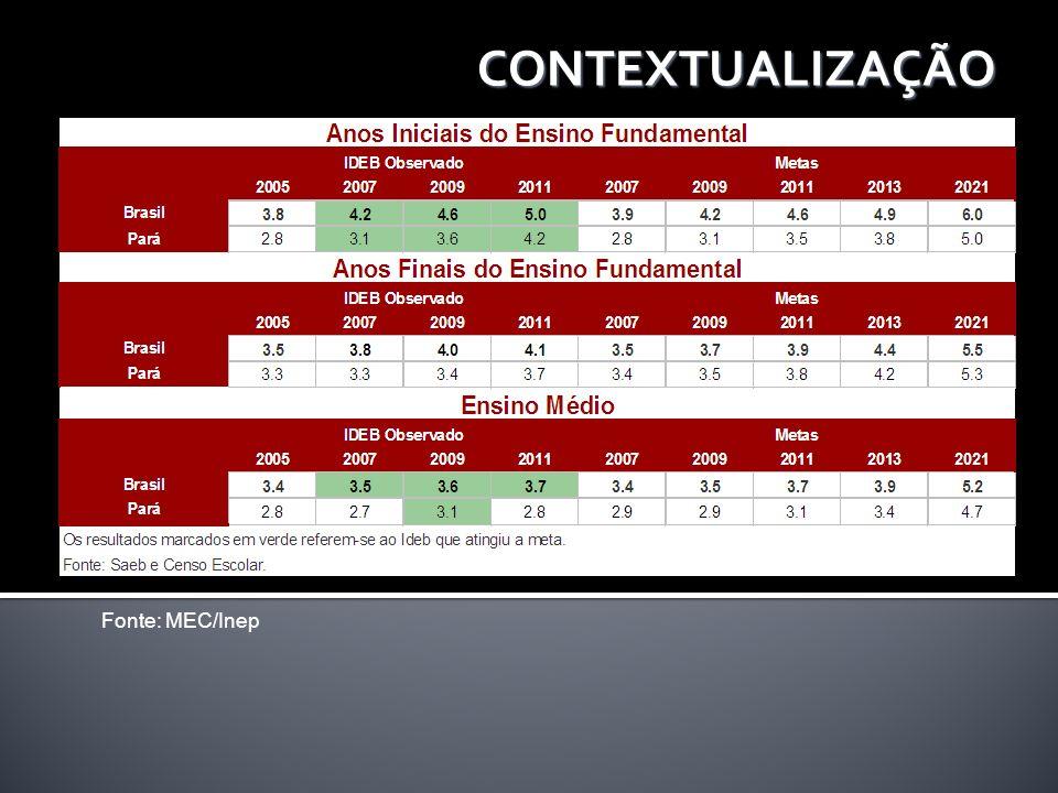 CONTEXTUALIZAÇÃO 16 Total de Escolas – 11.811 Fonte: MEC/Inep
