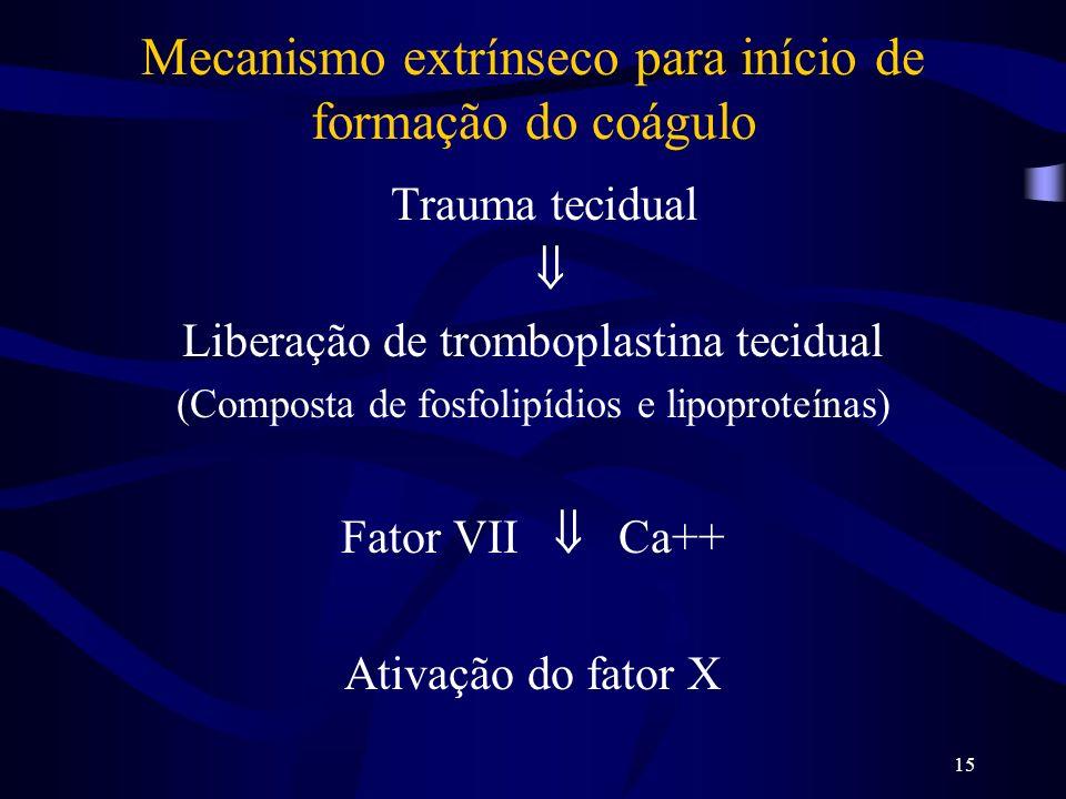 15 Mecanismo extrínseco para início de formação do coágulo Trauma tecidual Liberação de tromboplastina tecidual (Composta de fosfolipídios e lipoprote