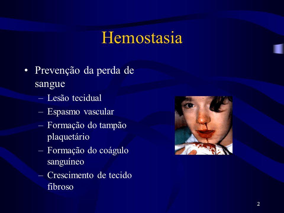 2 Hemostasia Prevenção da perda de sangue –Lesão tecidual –Espasmo vascular –Formação do tampão plaquetário –Formação do coágulo sanguíneo –Cresciment