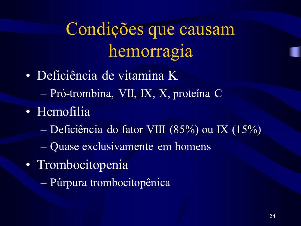 24 Condições que causam hemorragia Deficiência de vitamina K –Pró-trombina, VII, IX, X, proteína C Hemofilia –Deficiência do fator VIII (85%) ou IX (1