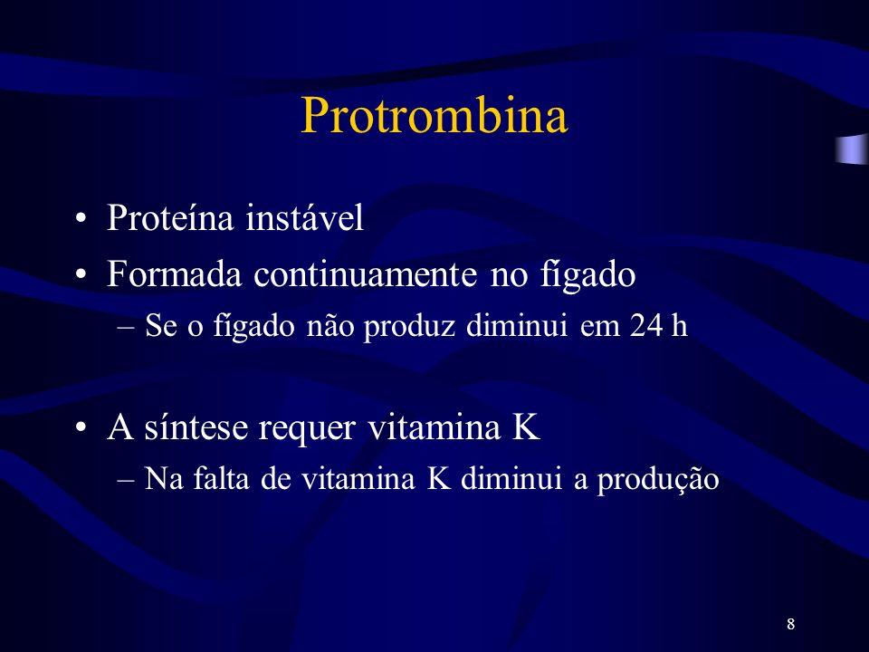 8 Protrombina Proteína instável Formada continuamente no fígado –Se o fígado não produz diminui em 24 h A síntese requer vitamina K –Na falta de vitam