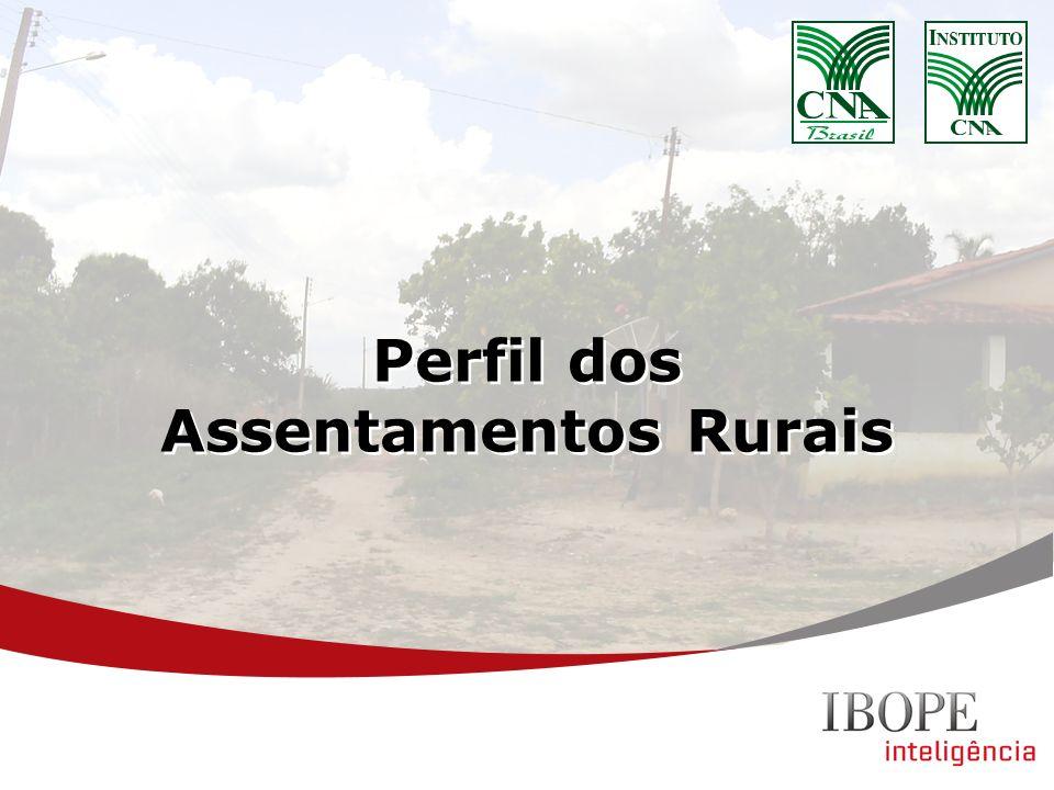 Perfil dos Assentamentos Rurais Perfil dos Assentamentos Rurais