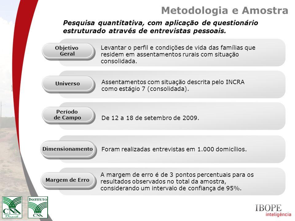 Metodologia e Amostra Pesquisa quantitativa, com aplicação de questionário estruturado através de entrevistas pessoais. De 12 a 18 de setembro de 2009