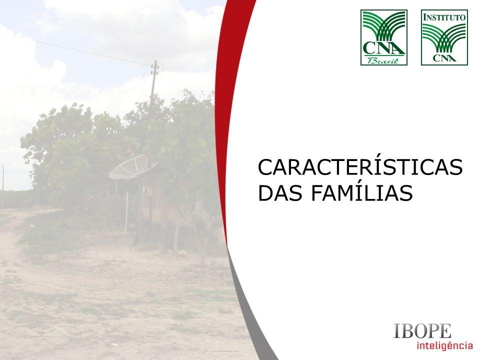 Base: Amostra (1000) Renda (%) Renda Nacional (ago/ 2009)Renda Assentamentos P43.