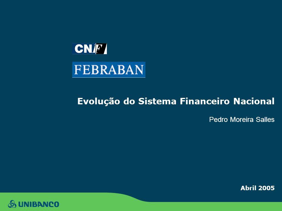 | 10 | Participação de Mercado Fonte: Banco Central do Brasil 3 Maiores bancos privados nacionais: Unibanco, Bradesco e Itaú.