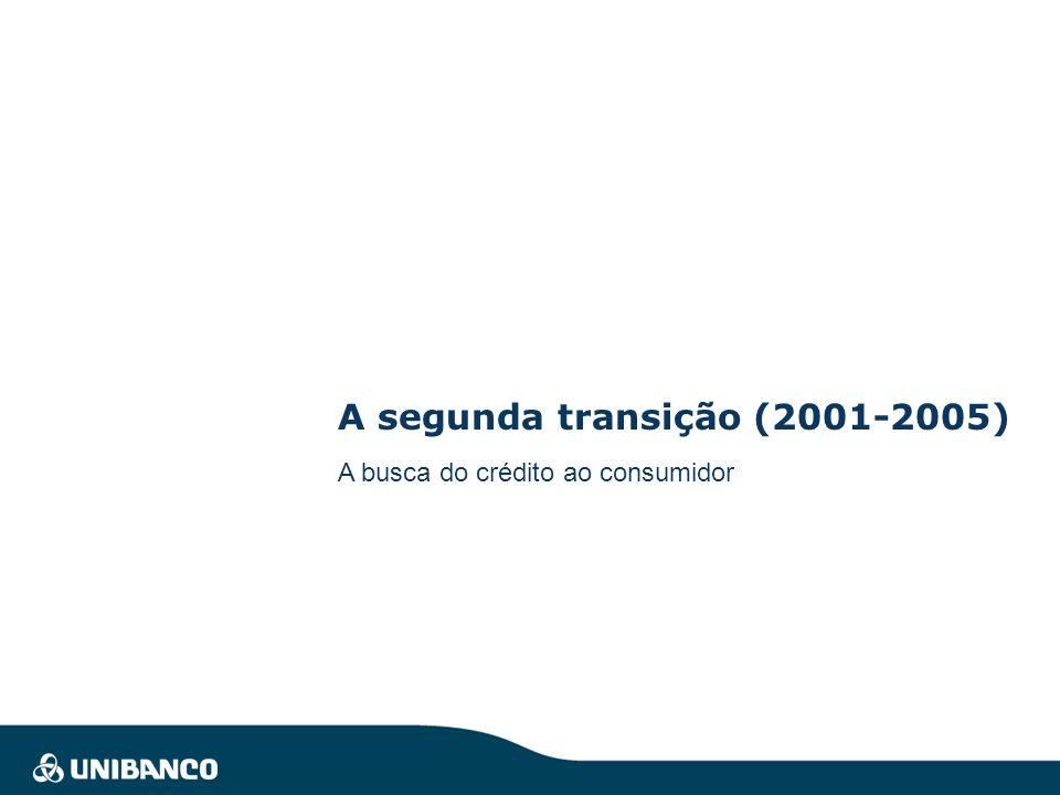| 12 | Consolidação do Sistema Financeiro Nacional Alguns bancos adquiridos, fundidos ou liquidados desde 1994 Banco Bilbao Vizcaya Argentaria Brasil,