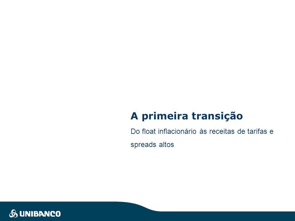 | 2 | Inflação 1974 – 2004 / IPC-Fipe jan/05 (% acumulado 12 meses)