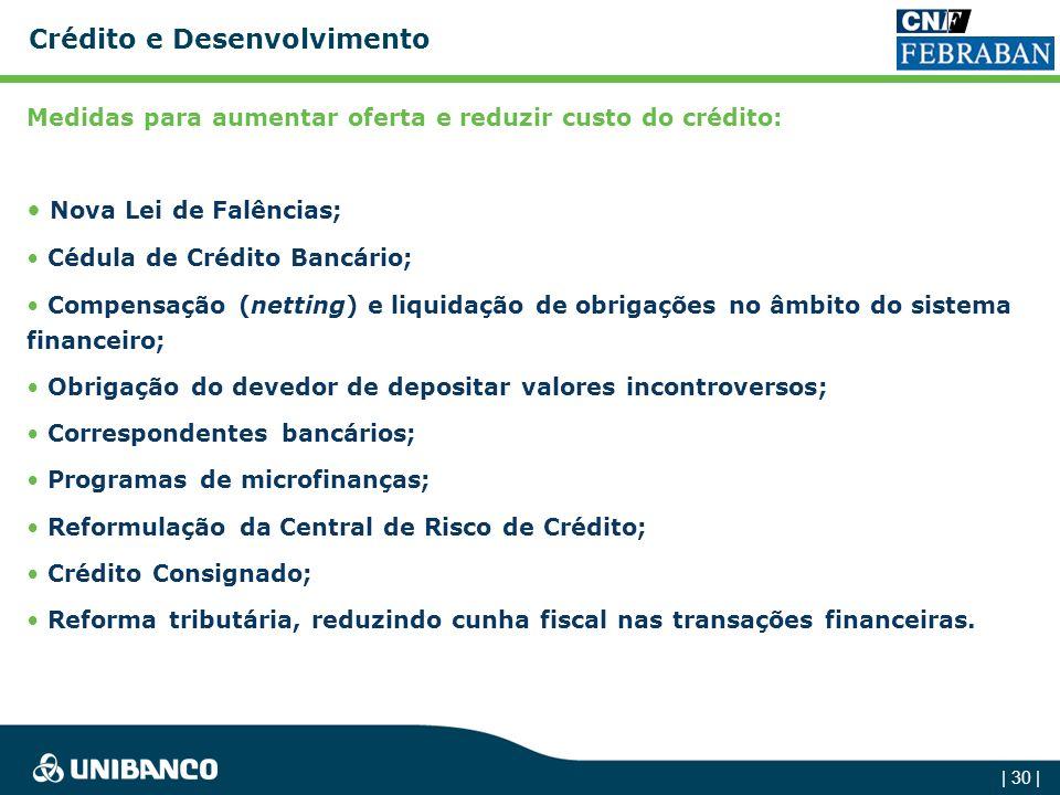 | 29 | Cunha Fiscal (360 dias) Banco Cobra 21,20% CPMF (0,38% sobre principal + juros) 0,46% IOF (1,5% sobre principal + juros) 1,82% Tomador Paga 23,