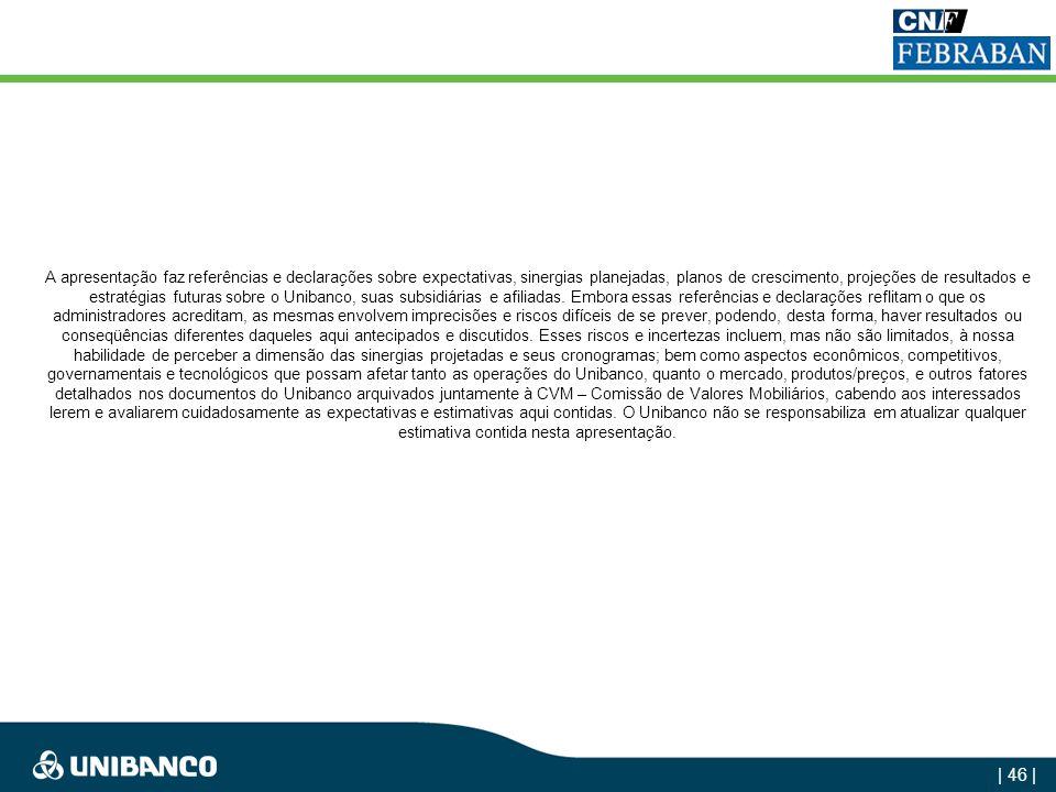 | 45 | Conclusões finais O Sistema Financeiro tem um papel fundamental no desenvolvimento do país; Na última década, os bancos no Brasil se adequaram