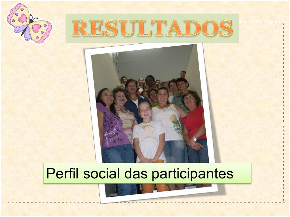 - - - - - - - - - - - - - - - - - - - - - - - - - - - - - - - - - - - - - - - - - - - - - - - - - - - - - - - - - - - Perfil social das participantes