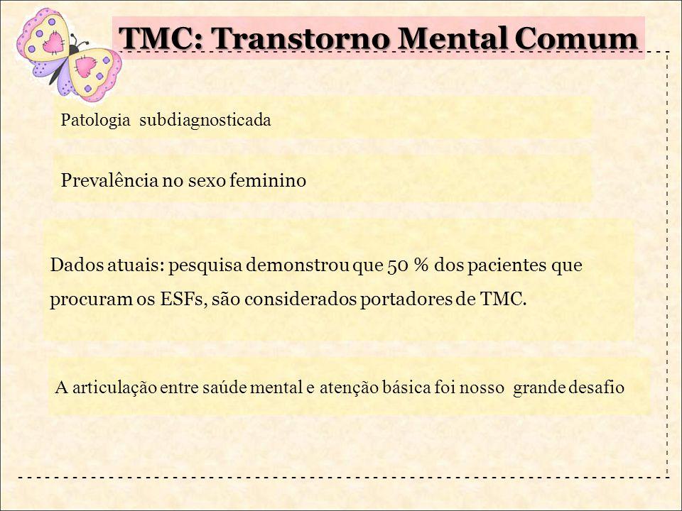 Patologia subdiagnosticada - - - - - - - - - - - - - - - - - - - - - - - - - - - - - - - - - - - - TMC: Transtorno Mental Comum - - - - - - - - - - -
