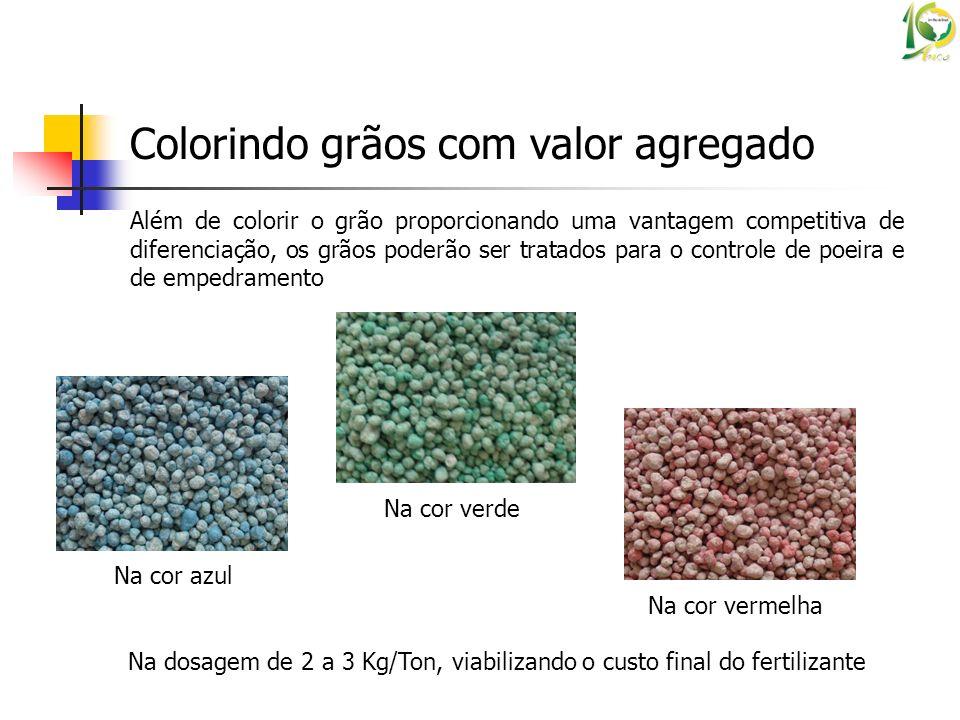 Colorindo grãos com valor agregado Além de colorir o grão proporcionando uma vantagem competitiva de diferenciação, os grãos poderão ser tratados para