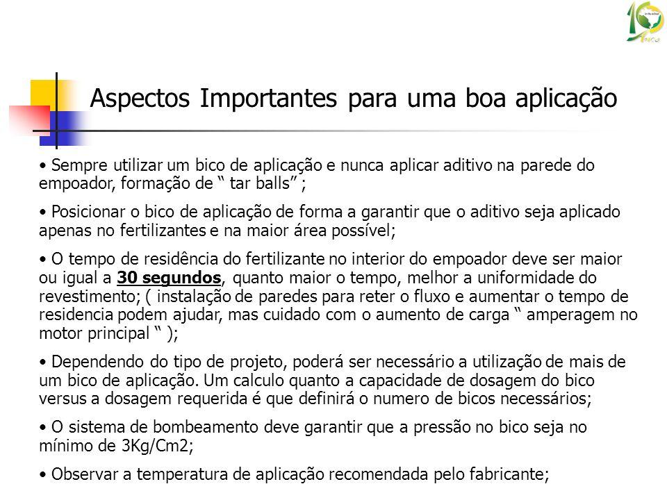 Aspectos Importantes para uma boa aplicação Sempre utilizar um bico de aplicação e nunca aplicar aditivo na parede do empoador, formação de tar balls
