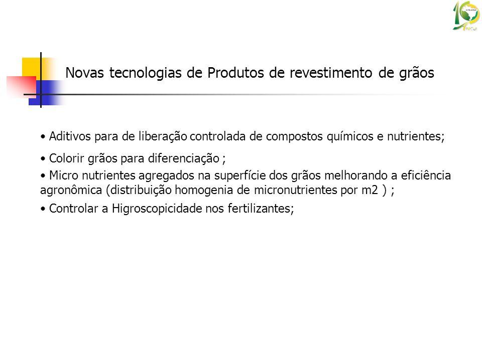 Novas tecnologias de Produtos de revestimento de grãos Aditivos para de liberação controlada de compostos químicos e nutrientes; Colorir grãos para di
