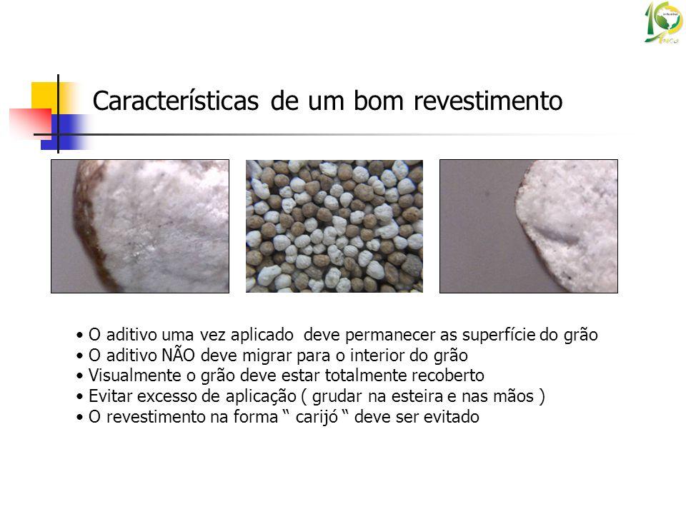 Características de um bom revestimento O aditivo uma vez aplicado deve permanecer as superfície do grão O aditivo NÃO deve migrar para o interior do g