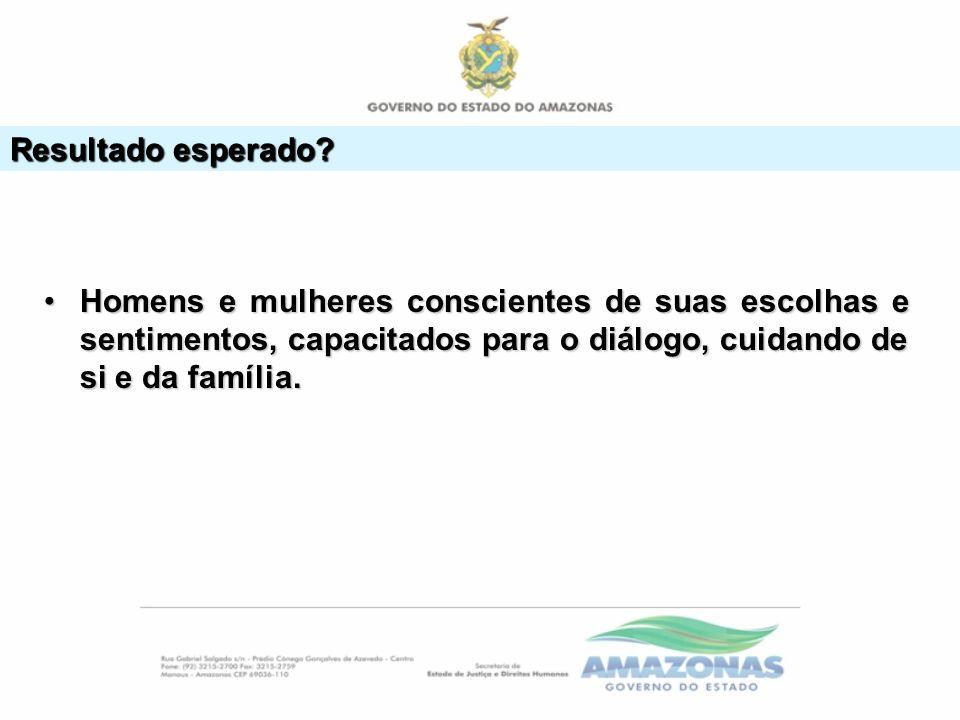 DEMANDA GERADA Vara Maria da Penha: 155 processos (0 mulheres e 155 homens).Vara Maria da Penha: 155 processos (0 mulheres e 155 homens).