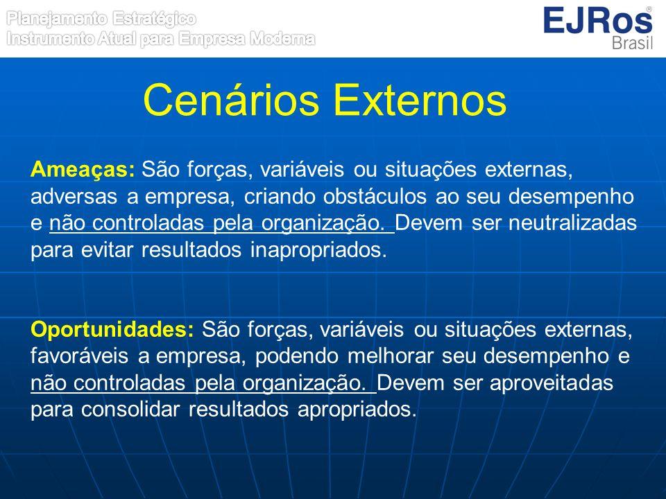 Ameaças: São forças, variáveis ou situações externas, adversas a empresa, criando obstáculos ao seu desempenho e não controladas pela organização. Dev
