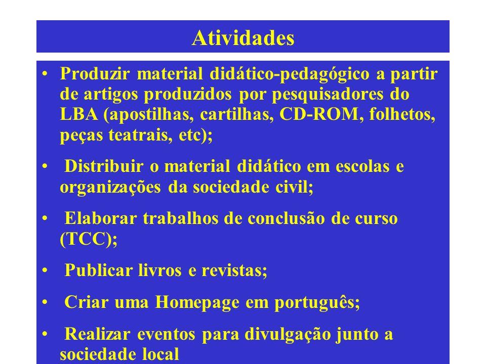 Atividades Produzir material didático-pedagógico a partir de artigos produzidos por pesquisadores do LBA (apostilhas, cartilhas, CD-ROM, folhetos, peç