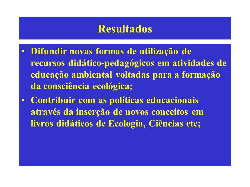 Resultados Difundir novas formas de utilização de recursos didático-pedagógicos em atividades de educação ambiental voltadas para a formação da consci