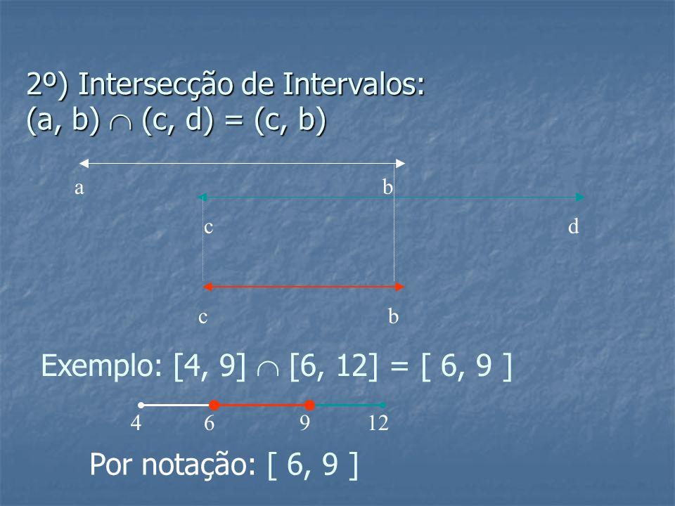 1º) União de Intervalos: (a, b) (c, d) = (a, d) a b c d a d 4 6 9 12 Exemplo: [4, 9] [6, 12] = [ 4, 12] Por descrição: {x 4 x 12}