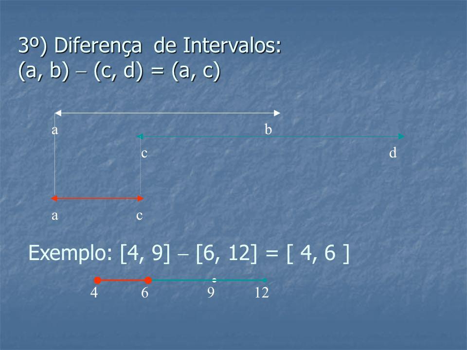 2º) Intersecção de Intervalos: (a, b) (c, d) = (c, b) a b c d c b 4 6 9 12 Exemplo: [4, 9] [6, 12] = [ 6, 9 ] Por notação: [ 6, 9 ]