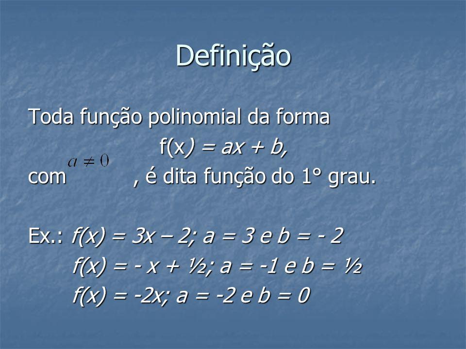 Funções Polinomiais do 1º Grau (Função Afim) Colégio Juvenal de Carvalho Matemática- Profa: Jacqueline