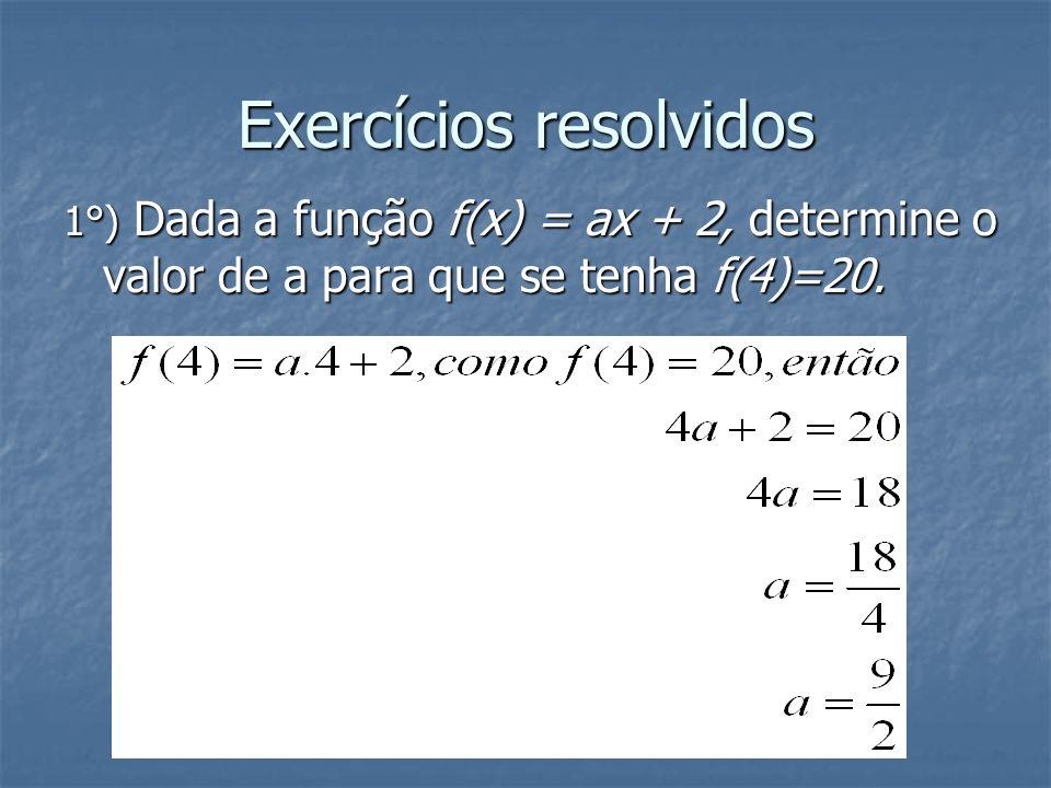 Casos Especiais Função linearb = 0, f(x) = 3x Função linearb = 0, f(x) = 3x Função Identidadeb = 0 e a = 1, ou seja, f(x) = x Função Identidadeb = 0 e