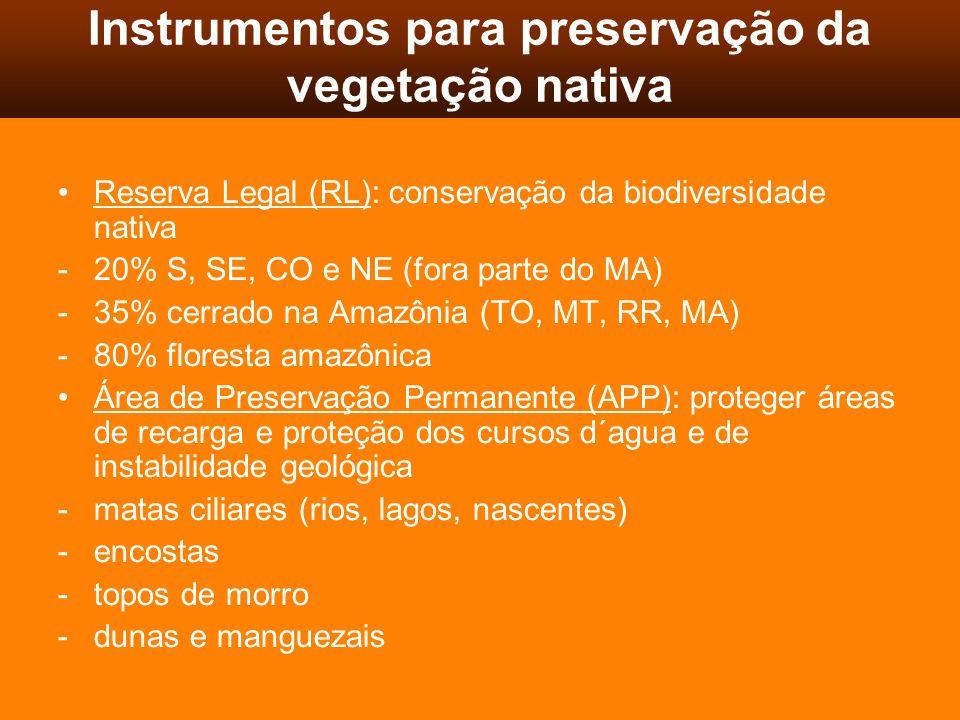 Instrumentos para preservação da vegetação nativa Reserva Legal (RL): conservação da biodiversidade nativa -20% S, SE, CO e NE (fora parte do MA) -35%