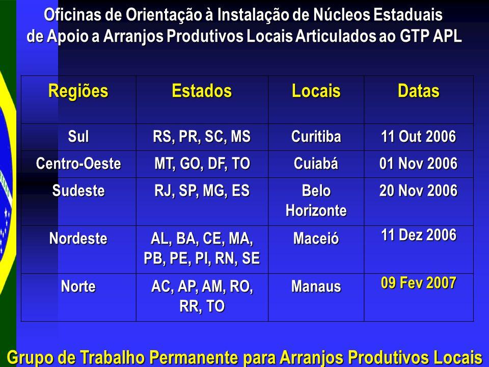 Oficinas de Orientação à Instalação de Núcleos Estaduais de Apoio a Arranjos Produtivos Locais Articulados ao GTP APL RegiõesEstadosLocaisDatas Sul RS