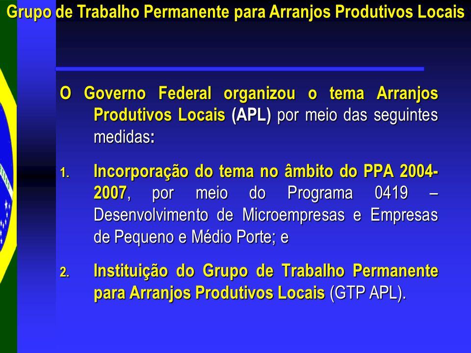 O Governo Federal organizou o tema Arranjos Produtivos Locais (APL) por meio das seguintes medidas : 1. Incorporação do tema no âmbito do PPA 2004- 20