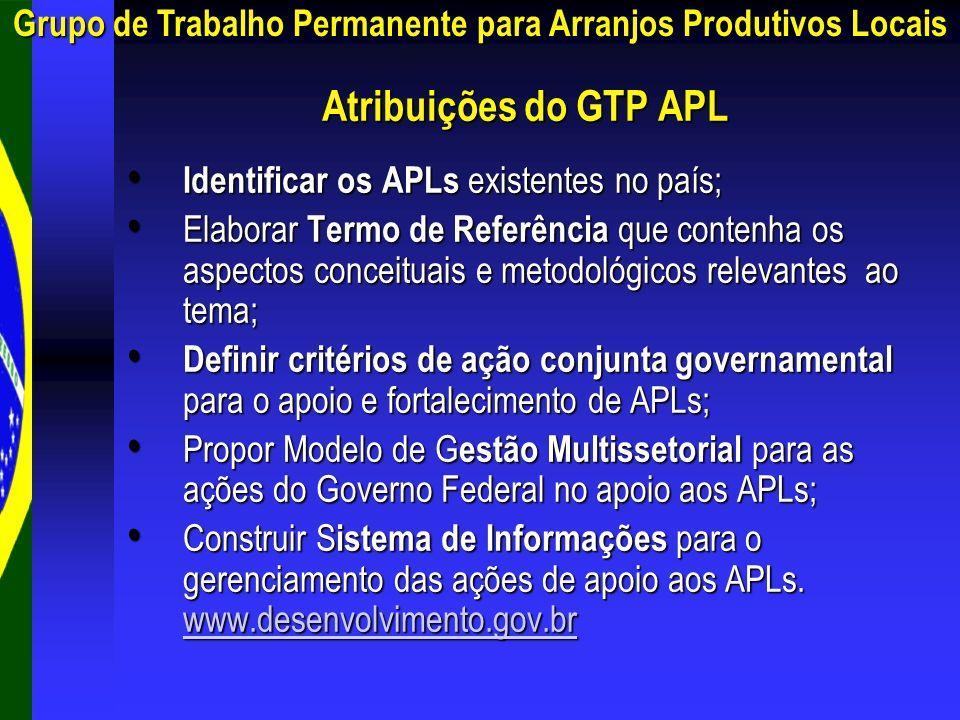 Atribuições do GTP APL Identificar os APLs existentes no país; Identificar os APLs existentes no país; Elaborar Termo de Referência que contenha os as