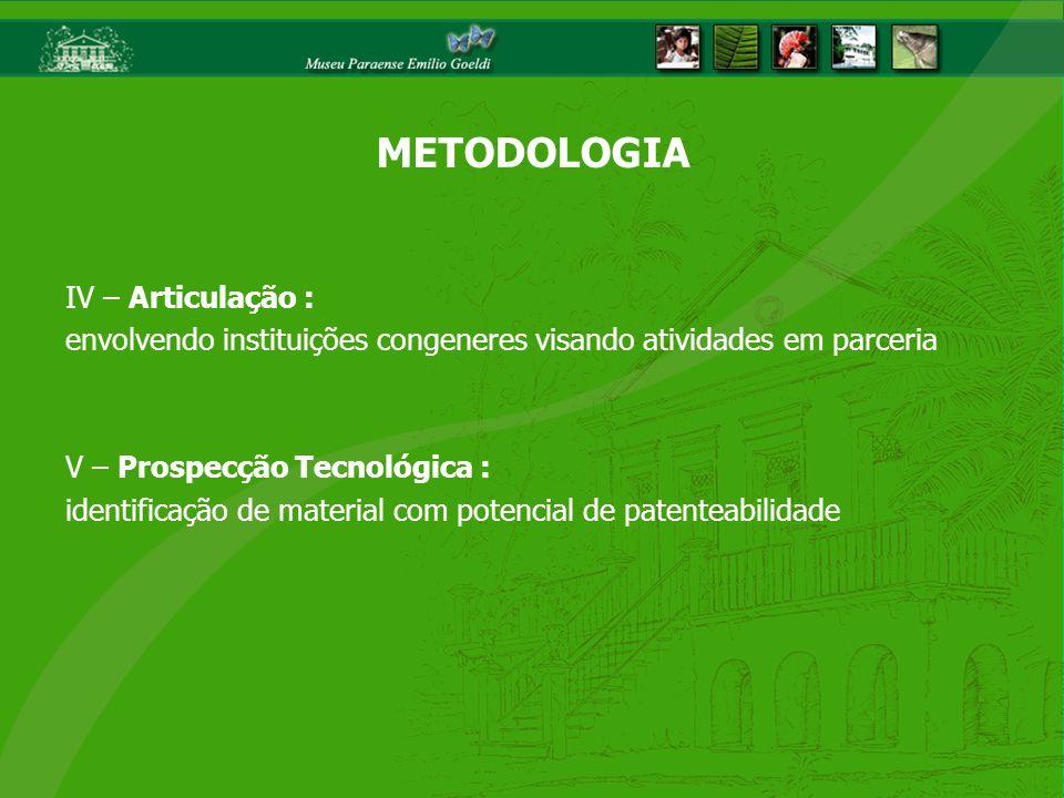 IV – Articulação : envolvendo instituições congeneres visando atividades em parceria V – Prospecção Tecnológica : identificação de material com potencial de patenteabilidade METODOLOGIA