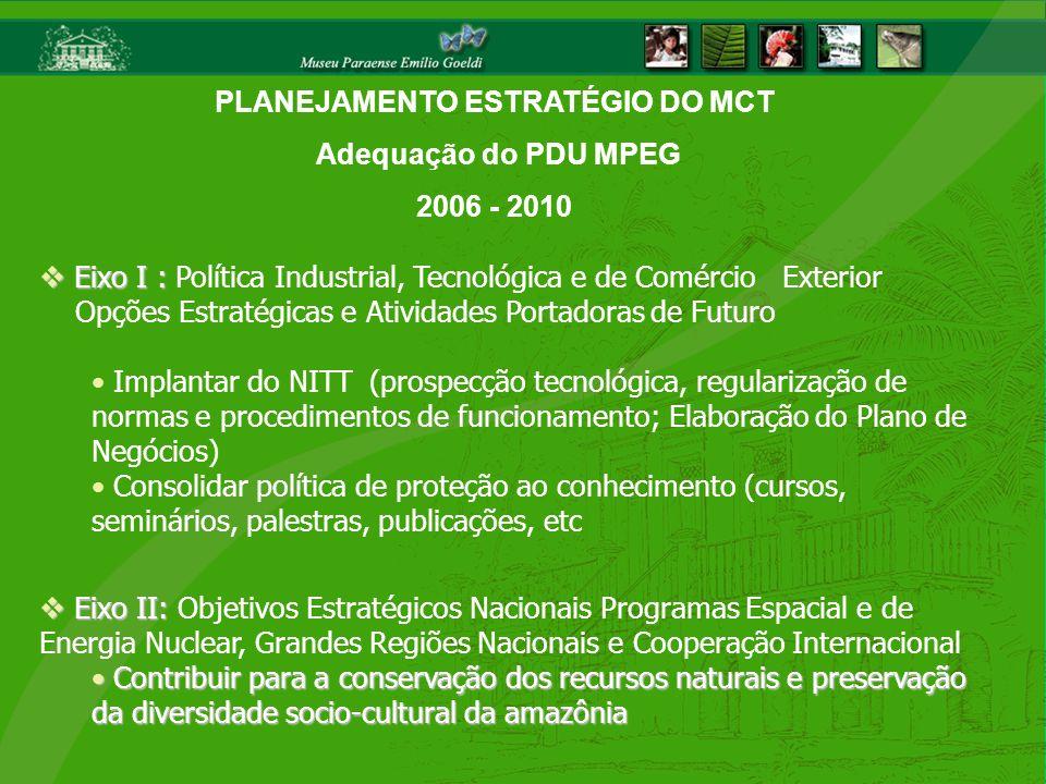 Eixo I : Eixo I : Política Industrial, Tecnológica e de Comércio Exterior Opções Estratégicas e Atividades Portadoras de Futuro Implantar do NITT (prospecção tecnológica, regularização de normas e procedimentos de funcionamento; Elaboração do Plano de Negócios) Consolidar política de proteção ao conhecimento (cursos, seminários, palestras, publicações, etc Eixo II: Eixo II: Objetivos Estratégicos Nacionais Programas Espacial e de Energia Nuclear, Grandes Regiões Nacionais e Cooperação Internacional Contribuir para a conservação dos recursos naturais e preservação da diversidade socio-cultural da amazônia Contribuir para a conservação dos recursos naturais e preservação da diversidade socio-cultural da amazônia PLANEJAMENTO ESTRATÉGIO DO MCT Adequação do PDU MPEG 2006 - 2010
