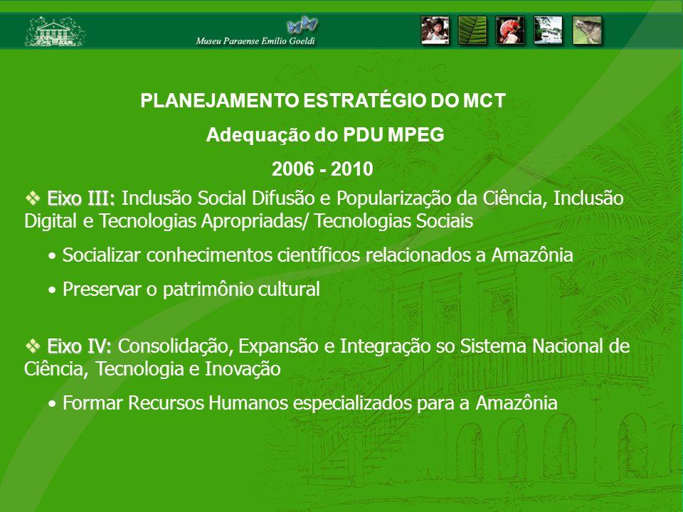 Eixo III: Eixo III: Inclusão Social Difusão e Popularização da Ciência, Inclusão Digital e Tecnologias Apropriadas/ Tecnologias Sociais Socializar conhecimentos científicos relacionados a Amazônia Preservar o patrimônio cultural Eixo IV: Eixo IV: Consolidação, Expansão e Integração so Sistema Nacional de Ciência, Tecnologia e Inovação Formar Recursos Humanos especializados para a Amazônia PLANEJAMENTO ESTRATÉGIO DO MCT Adequação do PDU MPEG 2006 - 2010