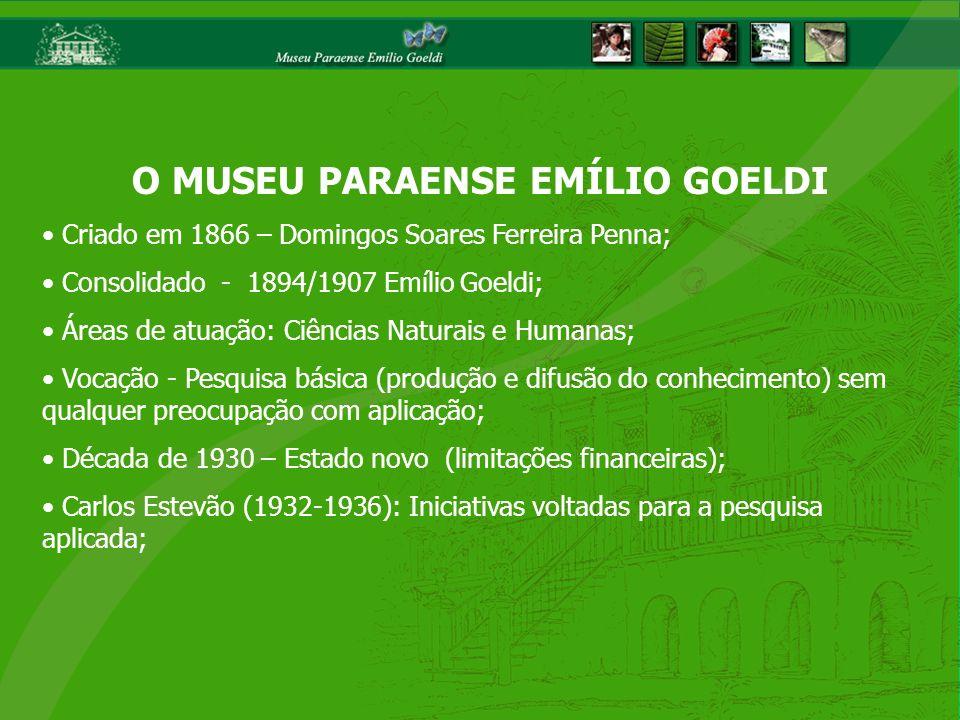 O MUSEU PARAENSE EMÍLIO GOELDI Criado em 1866 – Domingos Soares Ferreira Penna; Consolidado - 1894/1907 Emílio Goeldi; Áreas de atuação: Ciências Natu