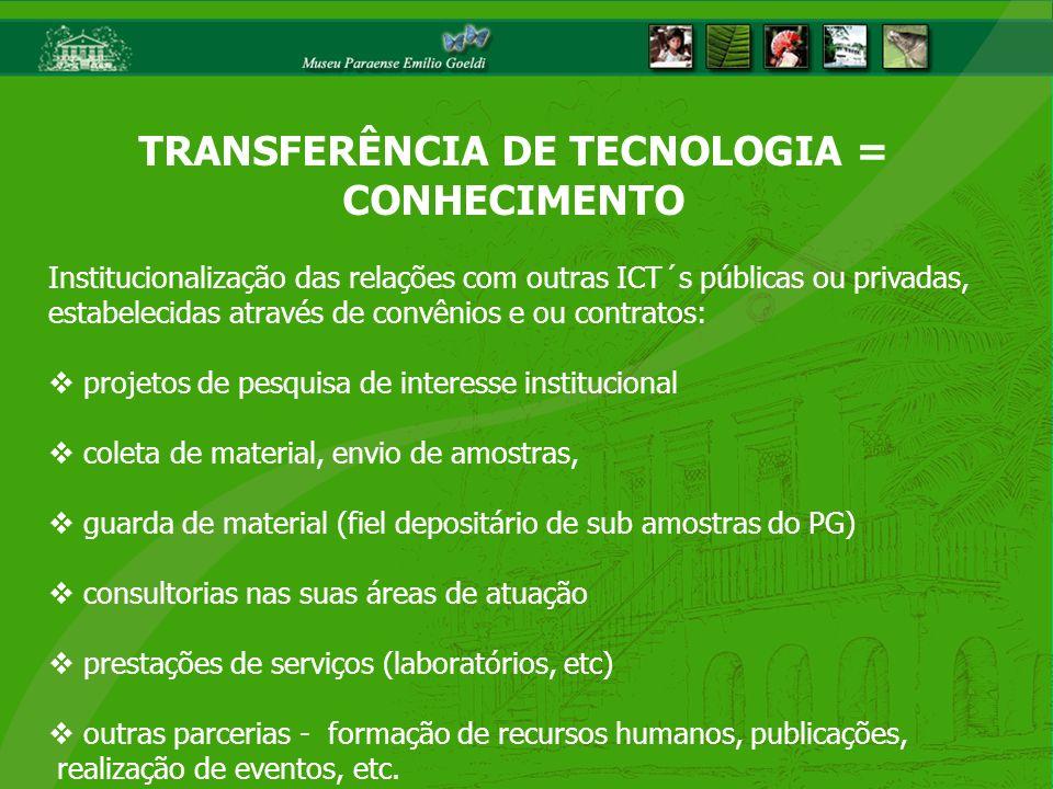 Institucionalização das relações com outras ICT´s públicas ou privadas, estabelecidas através de convênios e ou contratos: projetos de pesquisa de int