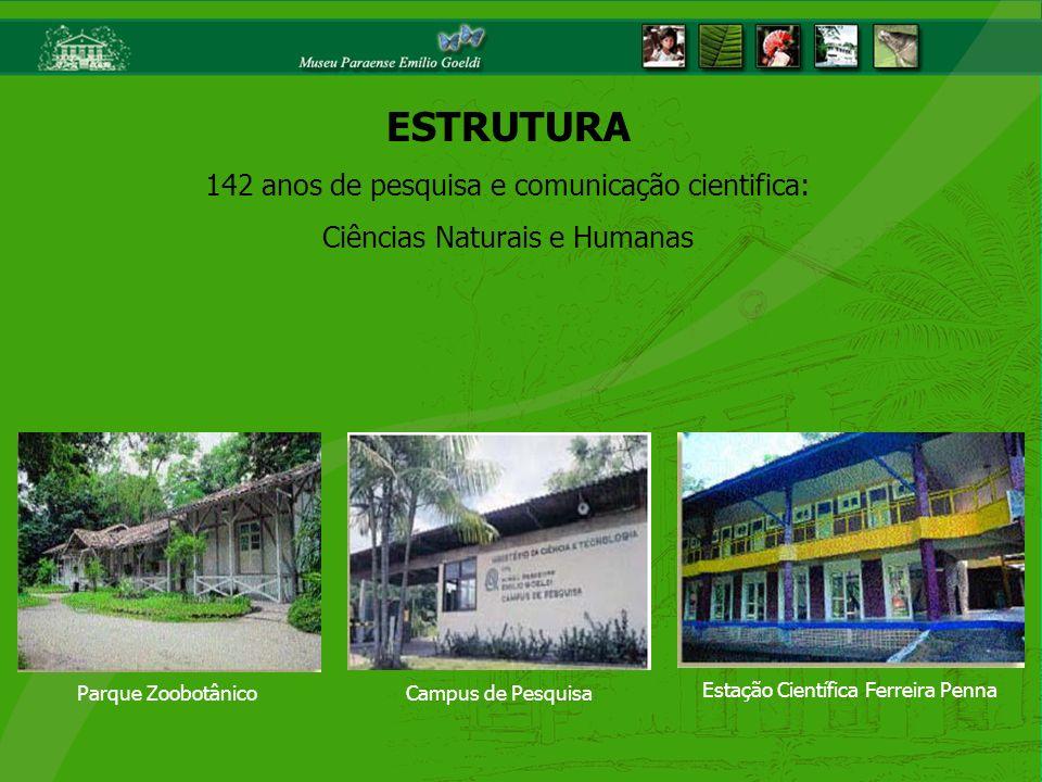 ESTRUTURA 142 anos de pesquisa e comunicação cientifica: Ciências Naturais e Humanas Parque ZoobotânicoCampus de Pesquisa Estação Científica Ferreira