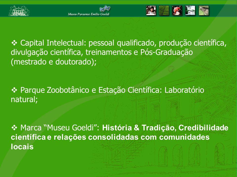 Capital Intelectual: pessoal qualificado, produção científica, divulgação científica, treinamentos e Pós-Graduação (mestrado e doutorado); Parque Zoob
