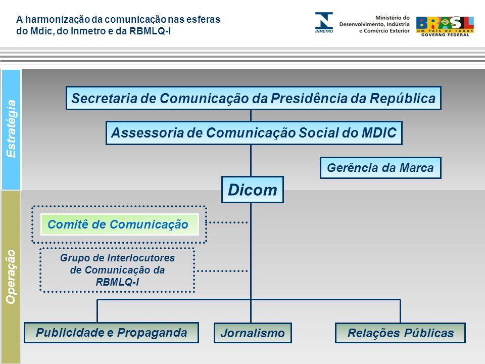 A harmonização da comunicação nas esferas do Mdic, do Inmetro e da RBMLQ-I Publicidade e Propaganda Relações Públicas Secretaria de Comunicação da Pre