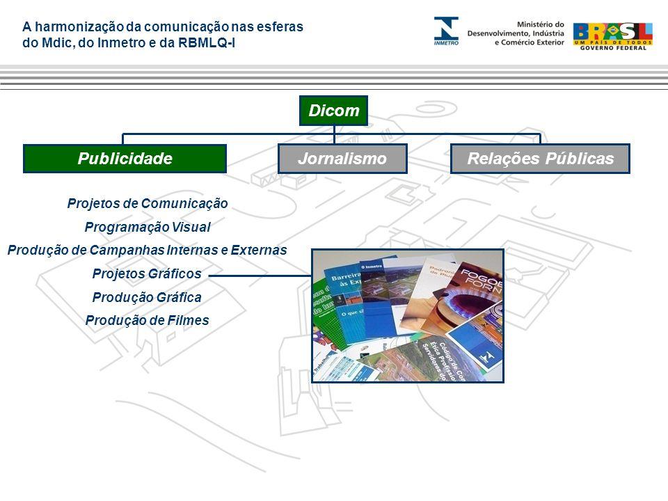 A harmonização da comunicação nas esferas do Mdic, do Inmetro e da RBMLQ-I Dicom Projetos de Comunicação Programação Visual Produção de Campanhas Inte
