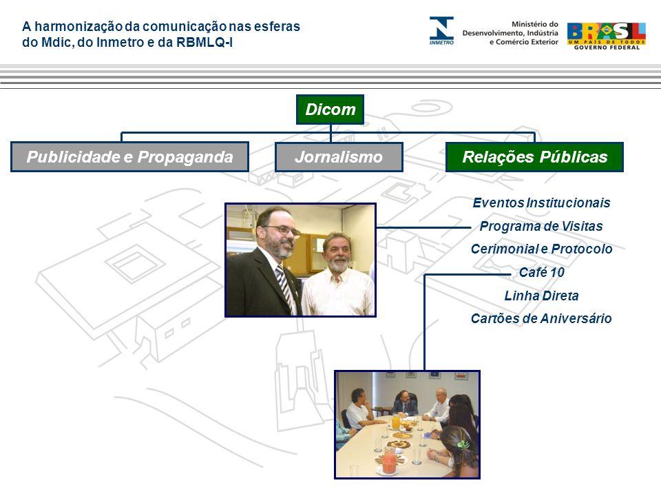 A harmonização da comunicação nas esferas do Mdic, do Inmetro e da RBMLQ-I Eventos Institucionais Programa de Visitas Cerimonial e Protocolo Café 10 L