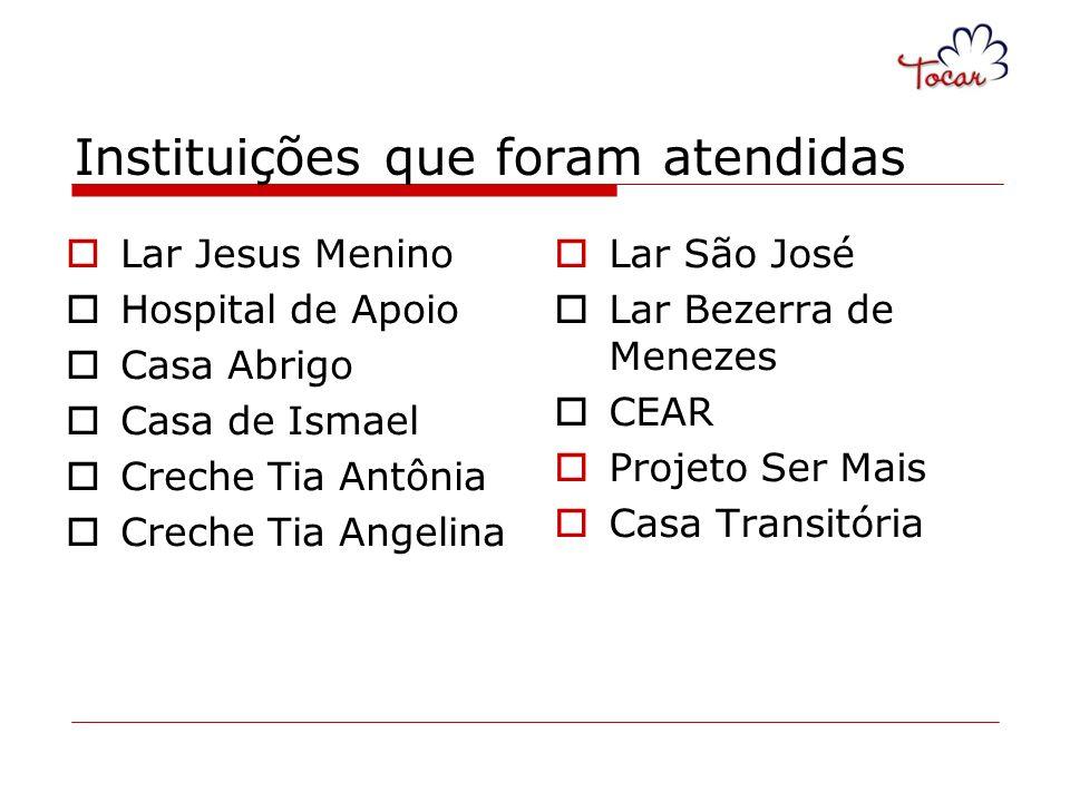 Instituições que foram atendidas Lar Jesus Menino Hospital de Apoio Casa Abrigo Casa de Ismael Creche Tia Antônia Creche Tia Angelina Lar São José Lar
