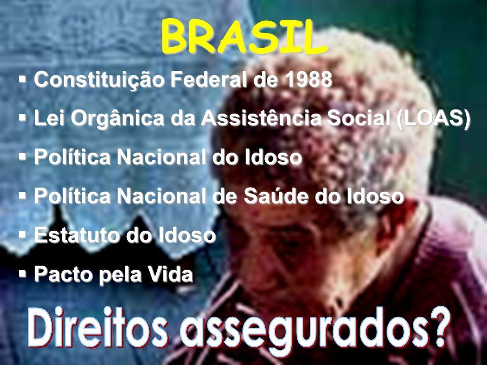BRASIL Constituição Federal de 1988 Constituição Federal de 1988 Lei Orgânica da Assistência Social (LOAS) Lei Orgânica da Assistência Social (LOAS) P