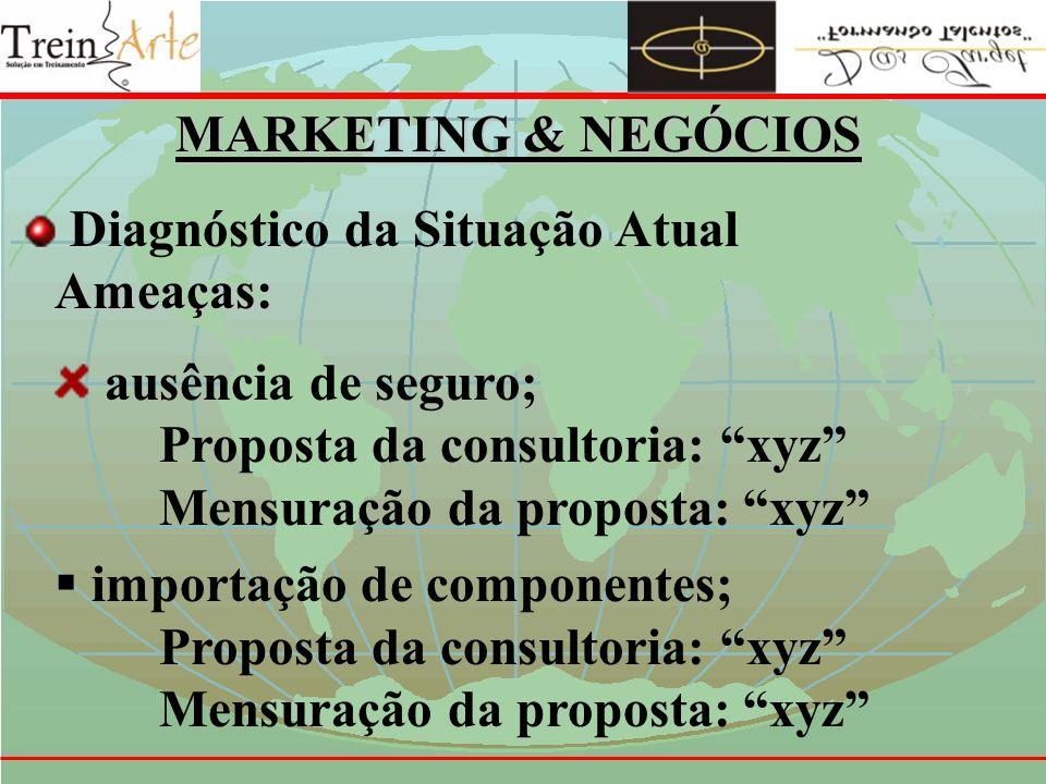 MARKETING & NEGÓCIOS Diagnóstico da Situação Atual Pontos fracos: não existe estratégia de Marketing para a empresa; Proposta da consultoria: xyz Mens
