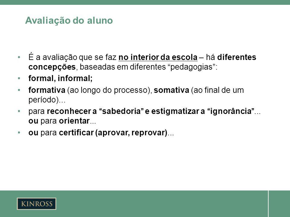 EscolaPROEB 2011 - Língua PortuguesaPROEB 2011 - Matemática RedeNomeIndicadorStatusTendênciaIndicadorStatusTendência EMAfonso Novais Pinto207,63 Intermediário 1 Queda222,63BaixoQueda EMAltina de Paula Souza228,76Intermediário 2Queda212,37BaixoQueda EMArquimedes Candido Meireles217,79Intermediário 1Crescimento219,15BaixoQueda EMBernardino de Faria Pereira234,32Intermediário 2Crescimento240,69Intermediário 1Queda EMCacilda Caetano de Souza244,28Intermediário 2Crescimento244,45Intermediário 1Queda EMCoraci Meireles Oliveira252,36Intermediário 3Queda259,30Intermediário 2Queda EMGidalte Maria dos Santos237,15Intermediário 2Crescimento235,27Intermediário 1Crescimento EMJose Palma225,55Intermediário 2Queda235,61Intermediário 2Crescimento EMProf.